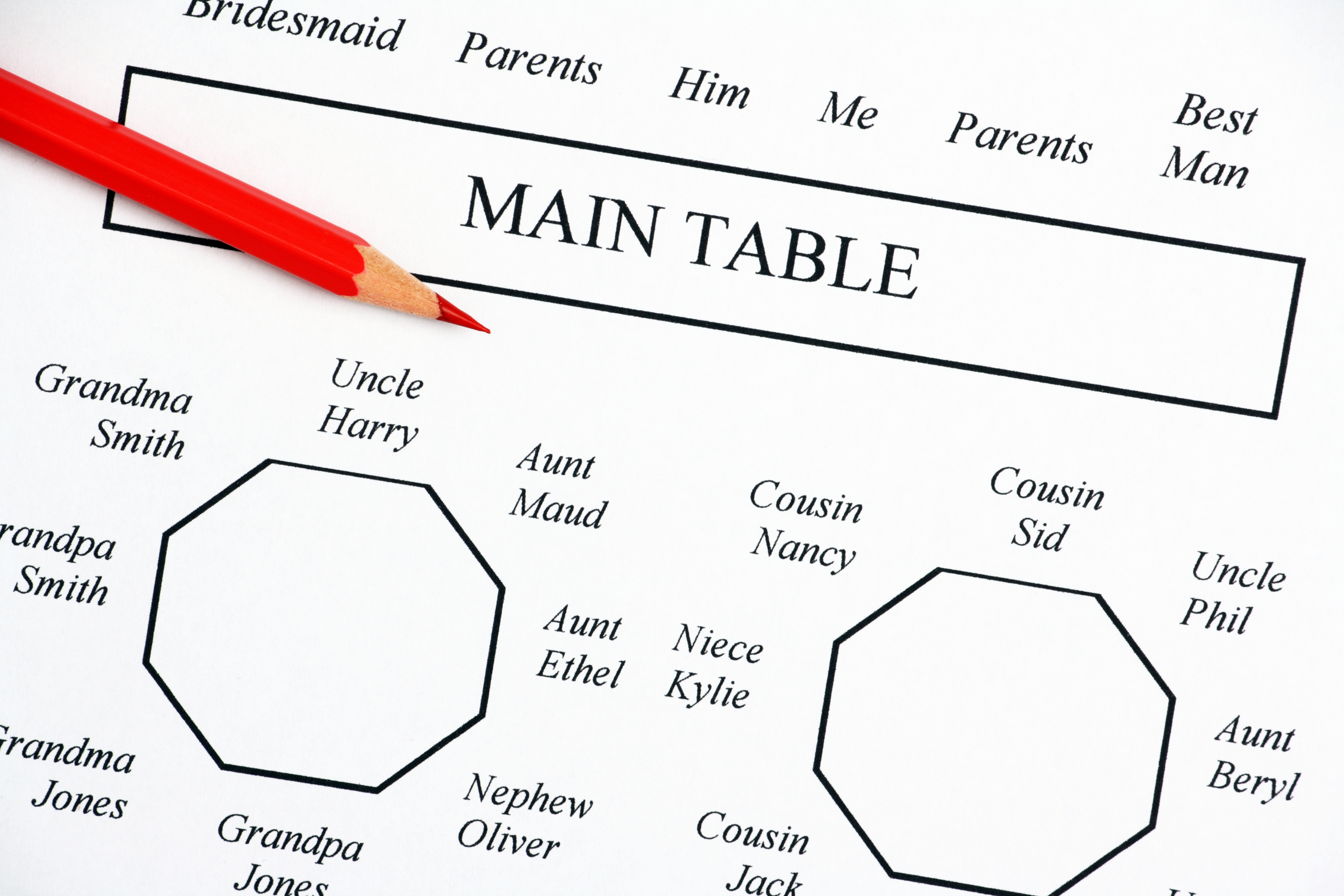 Wedding etiquette seatin charts guide planning wedding seating chart junglespirit Choice Image